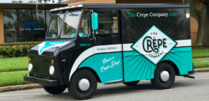 Food Truck Start Up Costs Florida